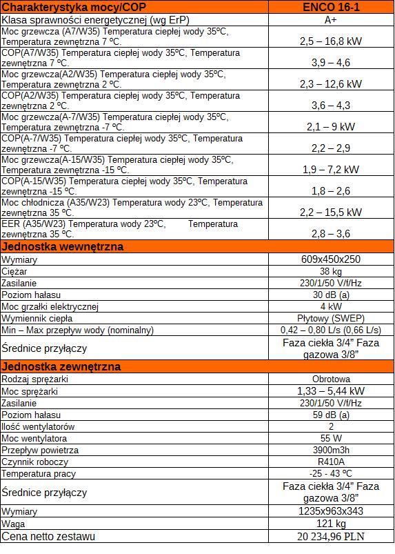 ENCO 16-1 Moc grzewcza+cop+erp+dane techniczne2